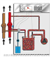 STIPOX-adapt (B)毒素在线测定仪